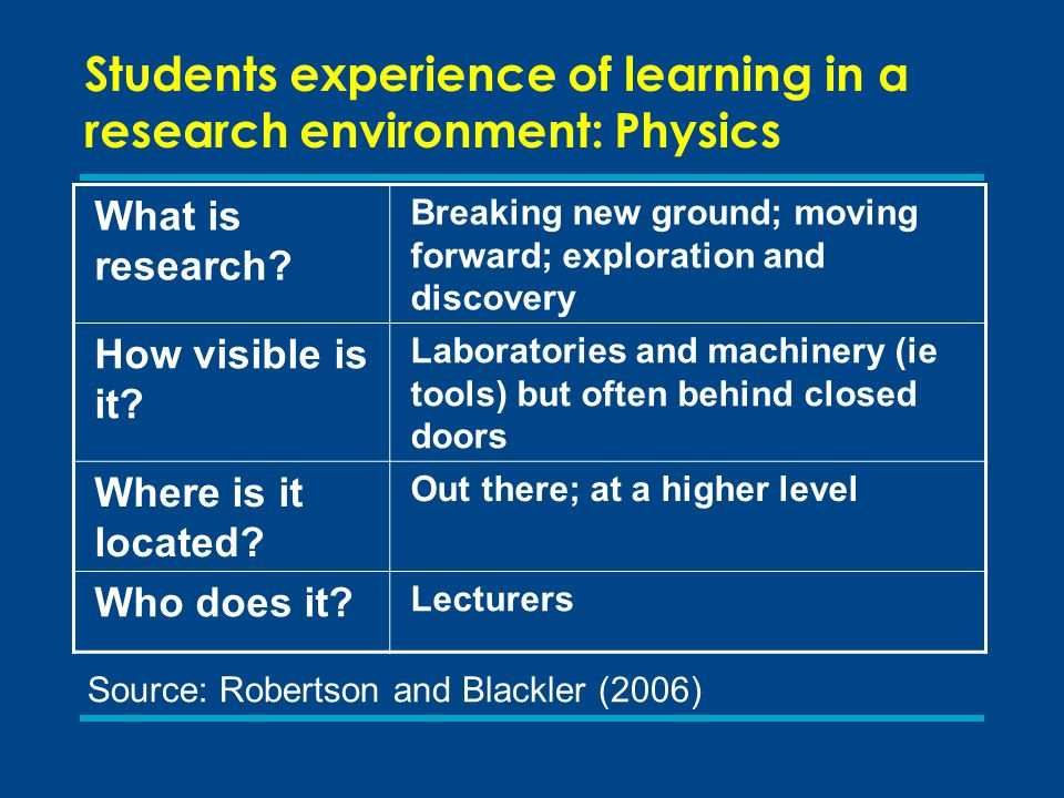 What is research? Breaking new ground; moving forward; exploration and discovery How visible is it? Laboratories and machinery (ie tools) but often be