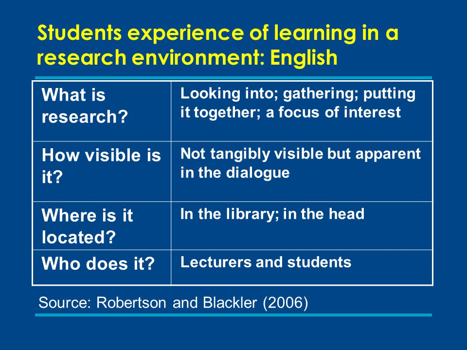 What is research? Looking into; gathering; putting it together; a focus of interest How visible is it? Not tangibly visible but apparent in the dialog