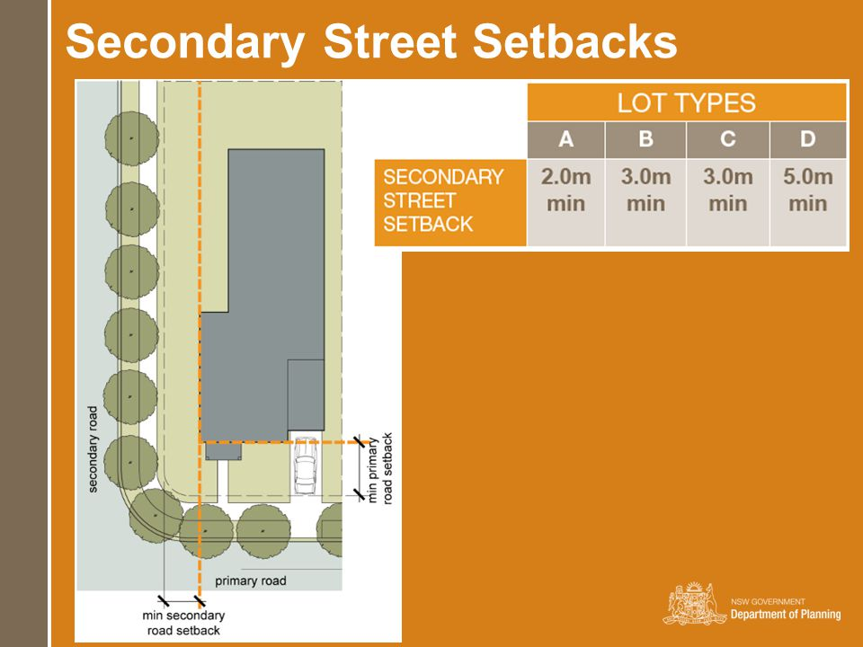 Secondary Street Setbacks