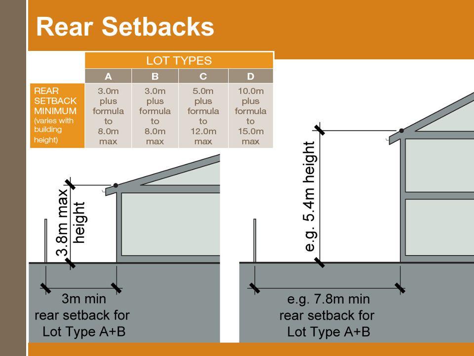 Rear Setbacks