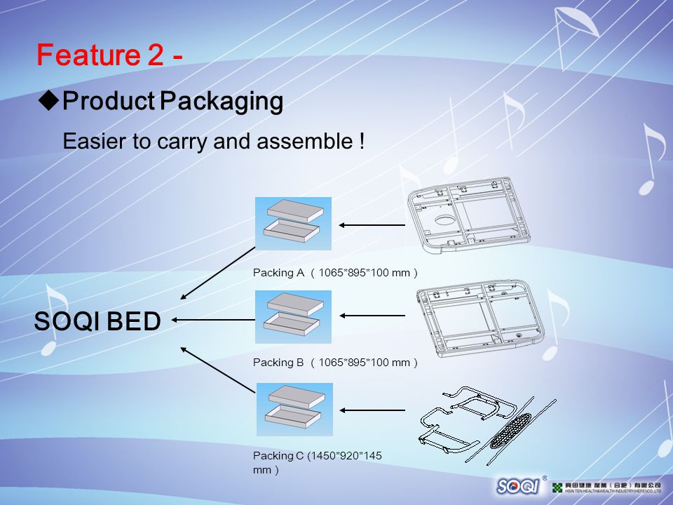  Product Packaging Packing A ( 1065*895*100 mm ) SOQI BED Packing B ( 1065*895*100 mm ) Packing C (1450*920*145 mm ) Feature 2 - Easier to carry and assemble !