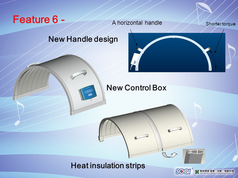 Shorter torque A horizontal handle New Handle design New Control Box Heat insulation strips Feature 6 -