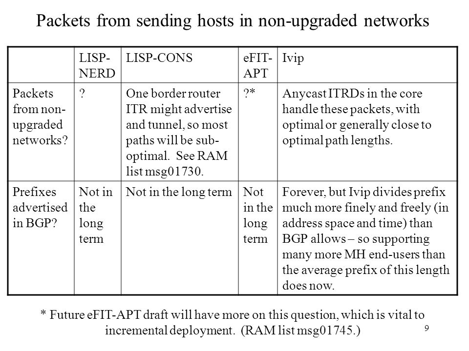 9 Packets from sending hosts in non-upgraded networks LISP- NERD LISP-CONSeFIT- APT Ivip Packets from non- upgraded networks? ?One border router ITR m