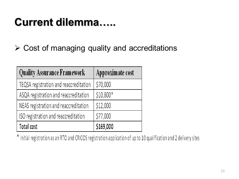 Current dilemma…..  Cost of managing quality and accreditations 11