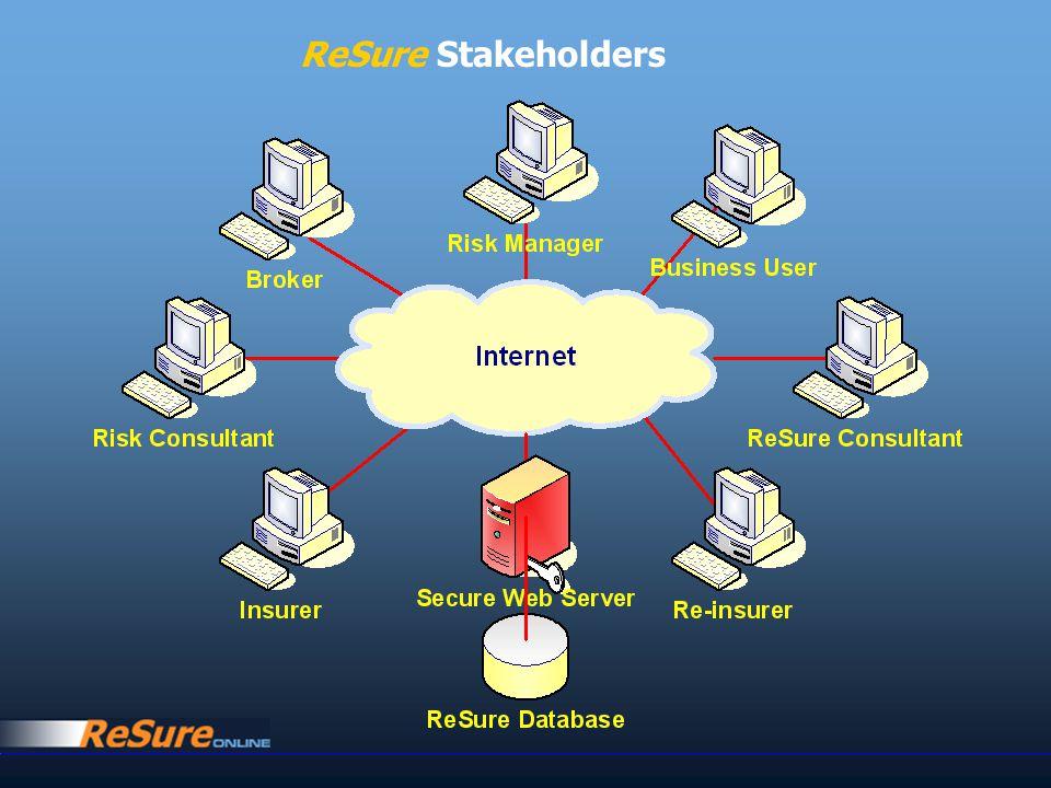 ReSure Stakeholders