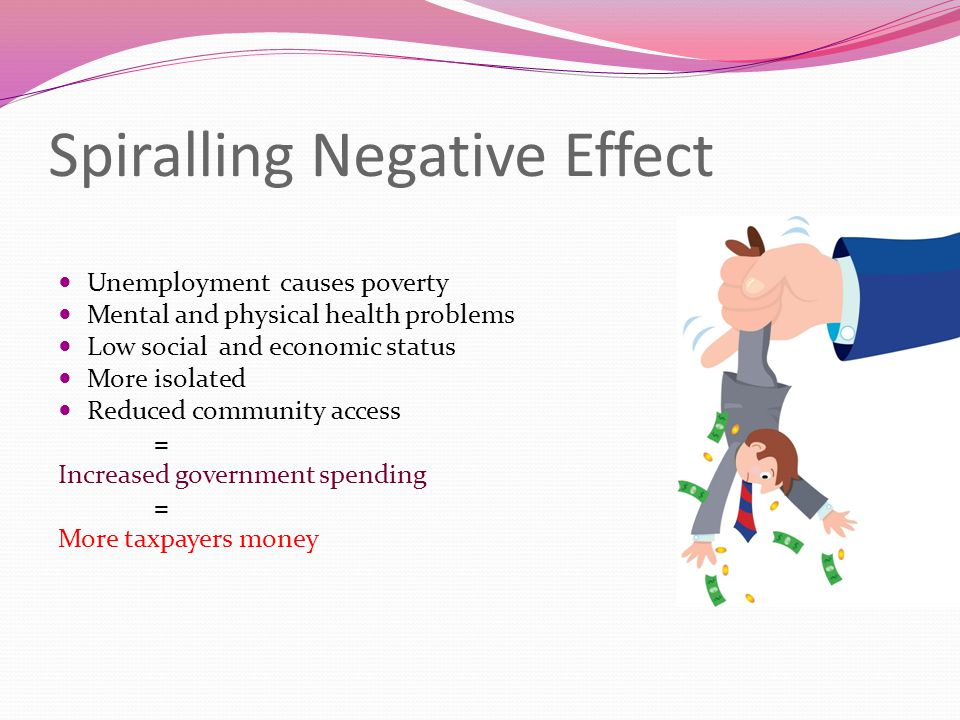 Spiralling Negative Effect Unemployment causes poverty Mental and physical health problems Low social and economic status More isolated Reduced community access = Increased government spending = More taxpayers money