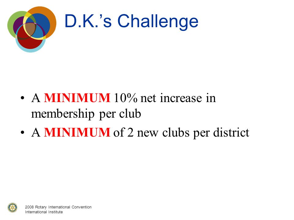2008 Rotary International Convention International Institute D.K.'s Challenge A MINIMUM 10% net increase in membership per club A MINIMUM of 2 new clubs per district