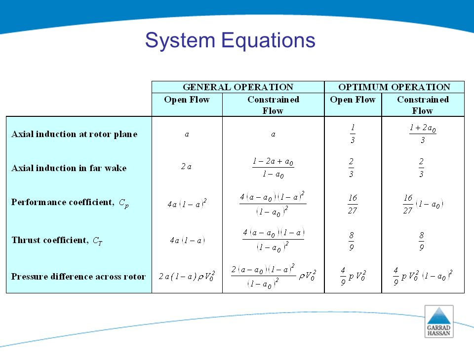 Job number/BT/ serial number/ page number System Equations