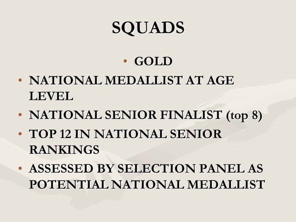 SQUADS GOLDGOLD NATIONAL MEDALLIST AT AGE LEVELNATIONAL MEDALLIST AT AGE LEVEL NATIONAL SENIOR FINALIST (top 8)NATIONAL SENIOR FINALIST (top 8) TOP 12 IN NATIONAL SENIOR RANKINGSTOP 12 IN NATIONAL SENIOR RANKINGS ASSESSED BY SELECTION PANEL AS POTENTIAL NATIONAL MEDALLISTASSESSED BY SELECTION PANEL AS POTENTIAL NATIONAL MEDALLIST