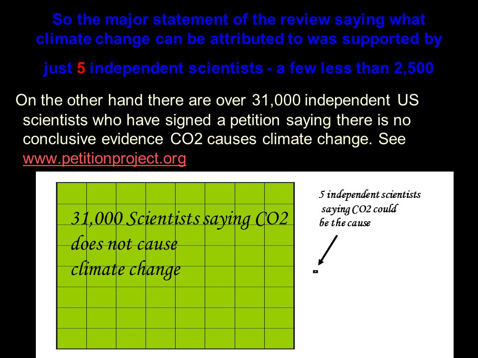 So the major statement of the review saying what climate change can be attributed to was supported by just 5 independent scientists - a few less than 2,500 On the other hand there are over 31,000 independent US scientists who have signed a petition saying there is no conclusive evidence CO2 causes climate change.