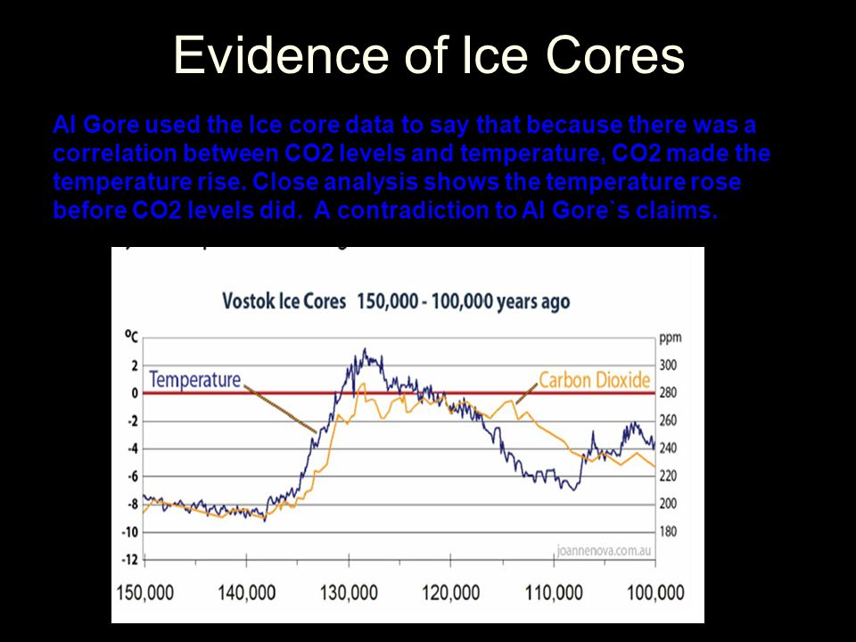 Evidence of the Computer Models Since 1990, IPCC computer modellers have worked on predicting where the Earths temperature is supposedly going.