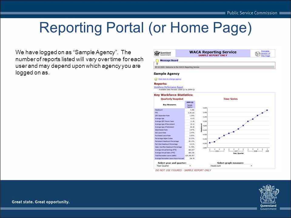 Reporting Portal (or Home Page) We have logged on as Sample Agency .