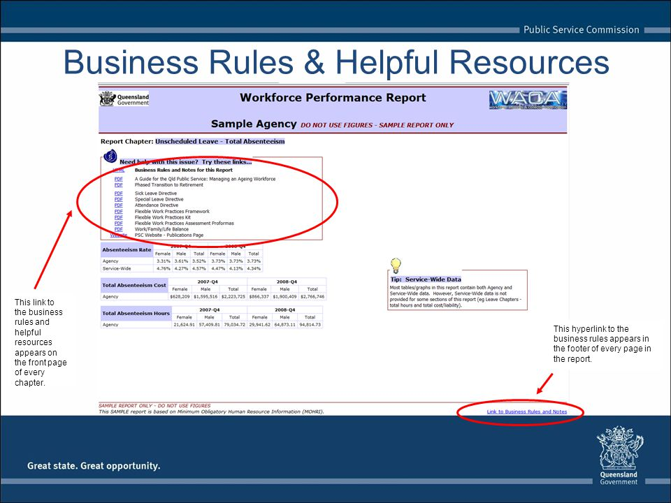 Business Rules & Helpful Resources This link to the business rules and helpful resources appears on the front page of every chapter. This hyperlink to