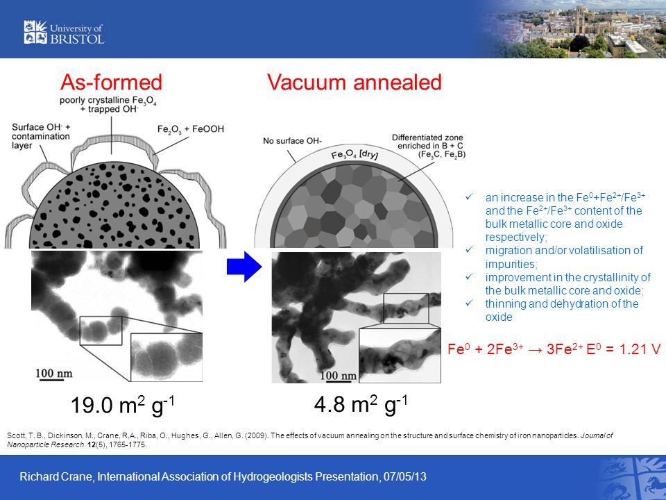 19.0 m 2 g -1 4.8 m 2 g -1 As-formed Vacuum annealed Scott, T. B., Dickinson, M., Crane, R,A., Riba, O., Hughes, G., Allen, G. (2009). The effects of