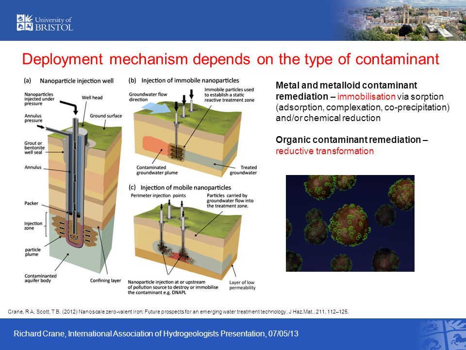 Crane, R A, Scott, T B. (2012) Nanoscale zero-valent iron: Future prospects for an emerging water treatment technology. J Haz.Mat.. 211, 112–125. Depl