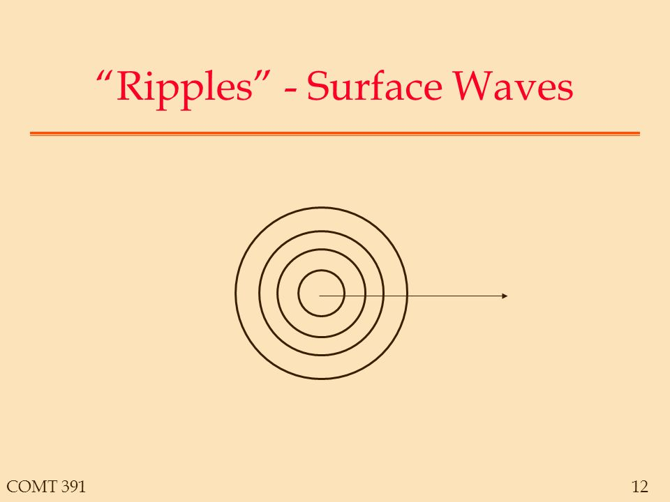 COMT 39112 Ripples - Surface Waves