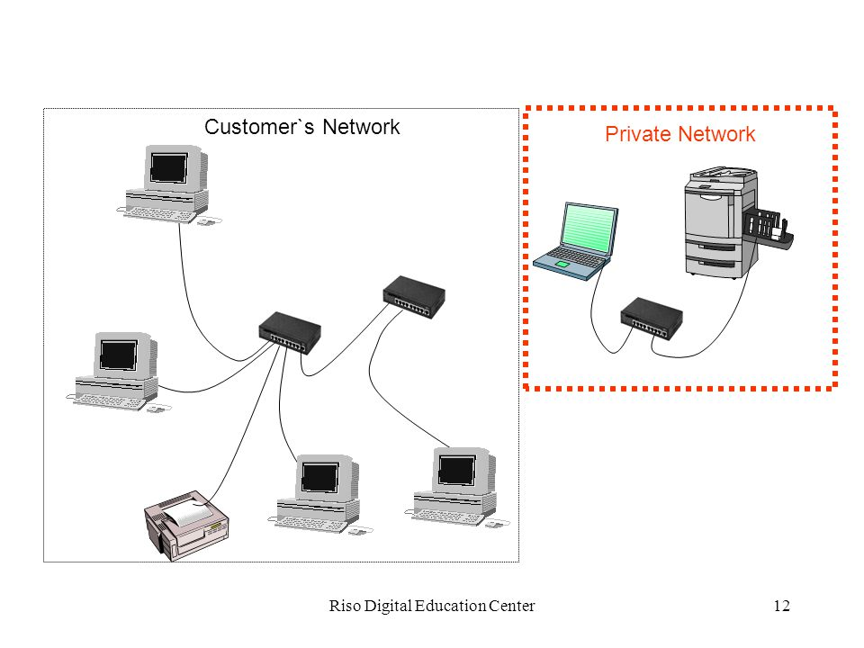 Riso Digital Education Center12 Private Network Customer`s Network
