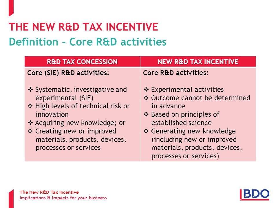 THE NEW R&D TAX INCENTIVE Definition – Core R&D activities R&D TAX CONCESSION NEW R&D TAX INCENTIVE Core (SIE) R&D activities:  Systematic, investigative and experimental (SIE)  High levels of technical risk or innovation  Acquiring new knowledge; or  Creating new or improved materials, products, devices, processes or services Core R&D activities:  Experimental activities  Outcome cannot be determined in advance  Based on principles of established science  Generating new knowledge (including new or improved materials, products, devices, processes or services) The New R&D Tax Incentive Implications & impacts for your business