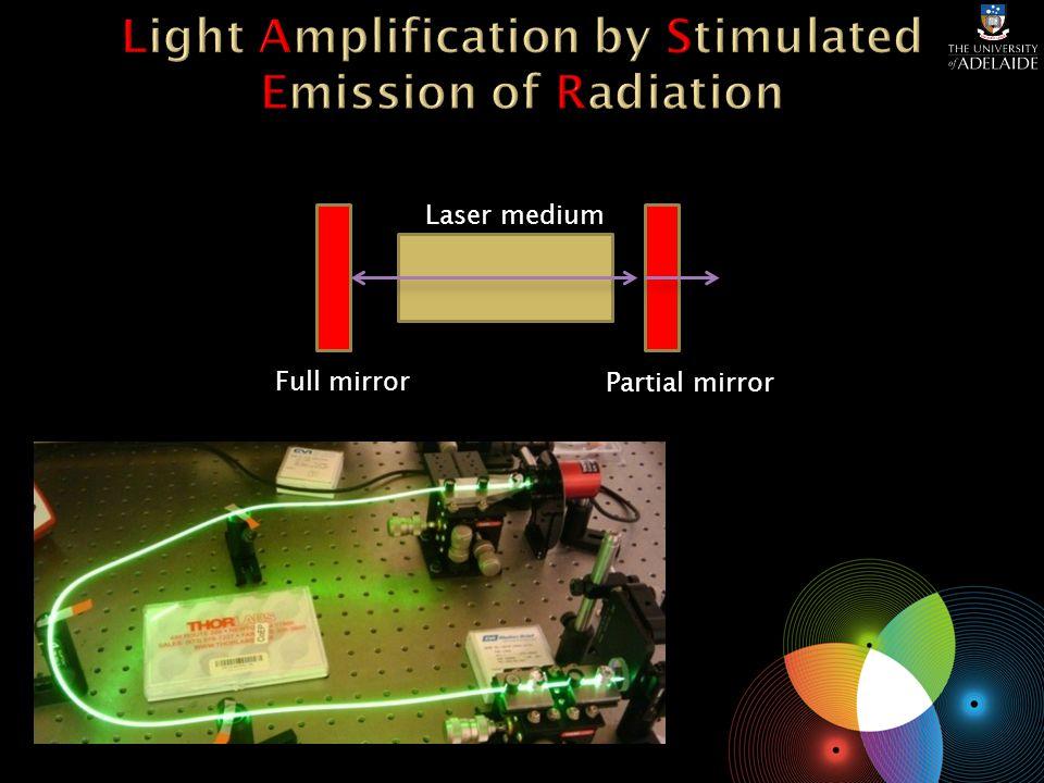 Full mirror Partial mirror Laser medium
