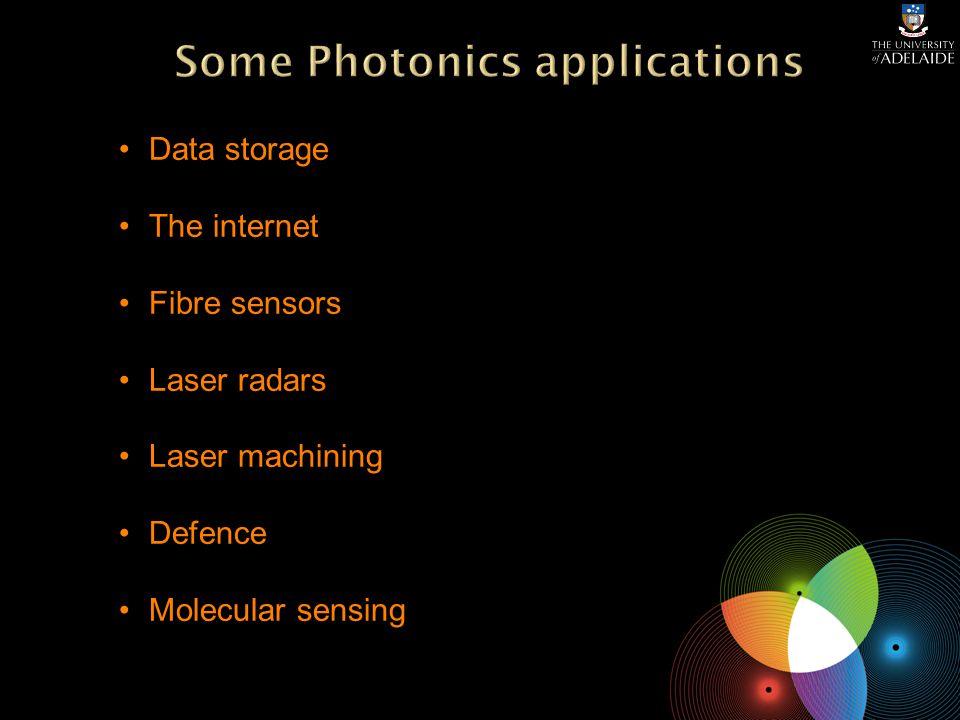 Data storage The internet Fibre sensors Laser radars Laser machining Defence Molecular sensing