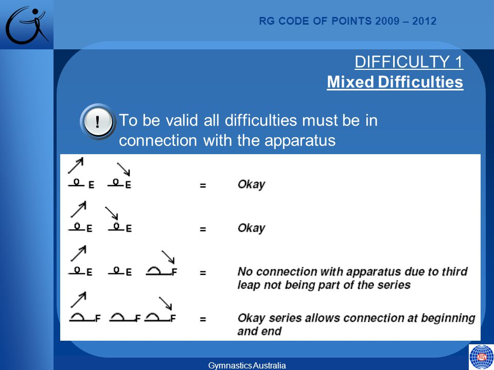 RG CODE OF POINTS 2009 – 2012 Gymnastics Australia  To be valid all difficulties must be in connection with the apparatus DIFFICULTY 1 Mixed Difficulties !