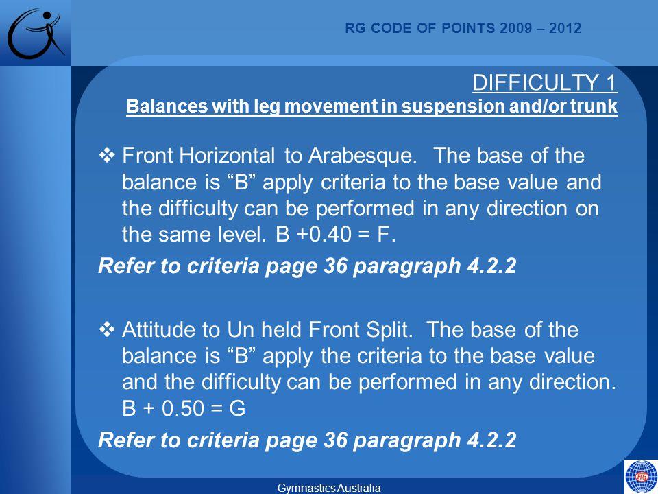 RG CODE OF POINTS 2009 – 2012 Gymnastics Australia  Front Horizontal to Arabesque.