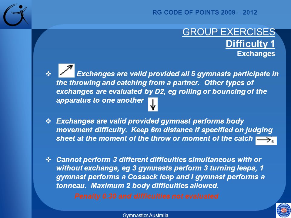 RG CODE OF POINTS 2009 – 2012 Gymnastics Australia GROUP EXERCISES Difficulty 1 Exchanges  Exchanges are valid provided all 5 gymnasts participate in the throwing and catching from a partner.