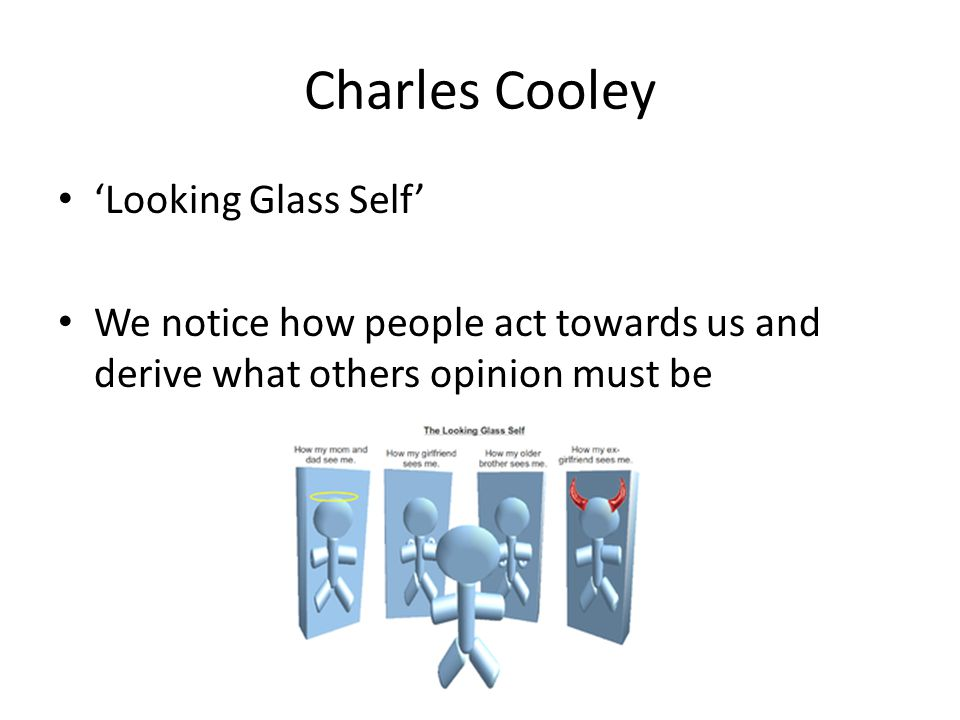 Charles Cooley 'Looking Glass Self' We notice how people act towards us and derive what others opinion must be