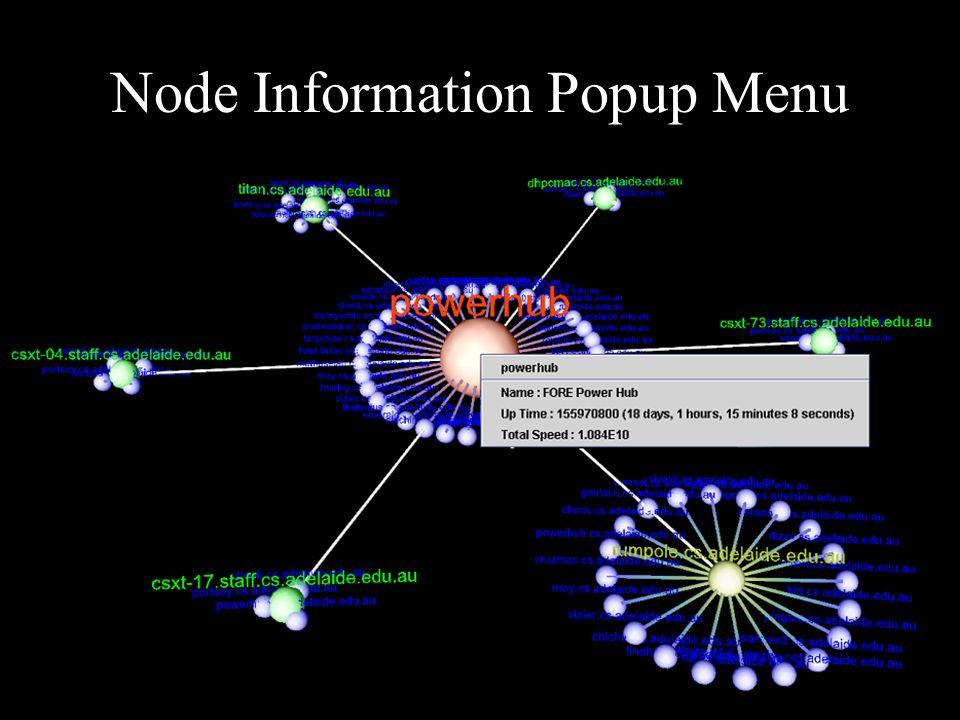 Node Information Popup Menu