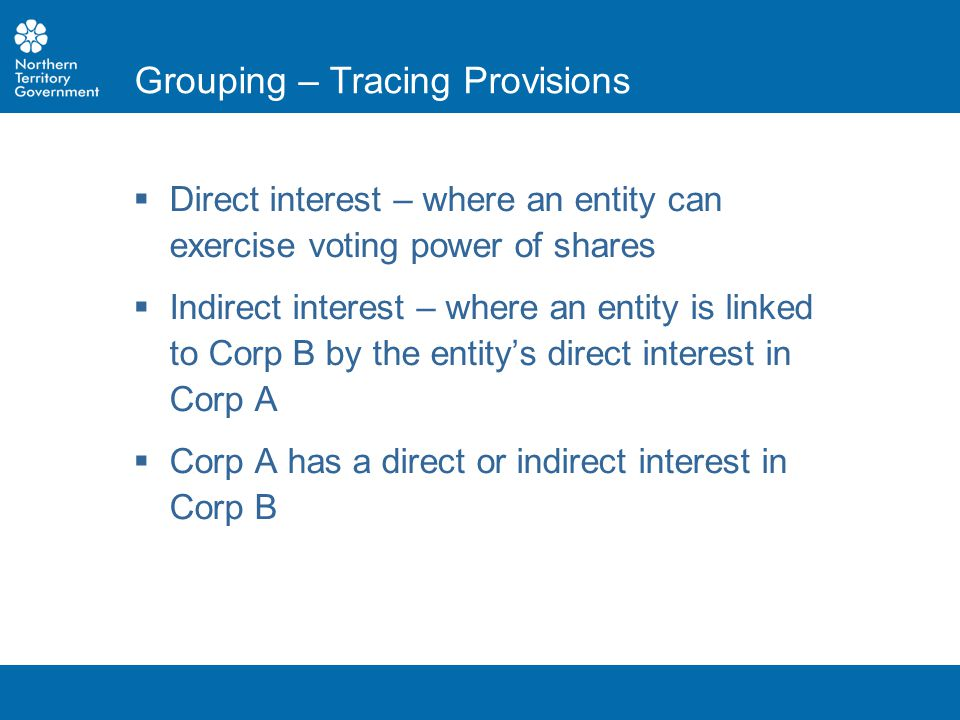  Direct interest – where an entity can exercise voting power of shares  Indirect interest – where an entity is linked to Corp B by the entity's dire