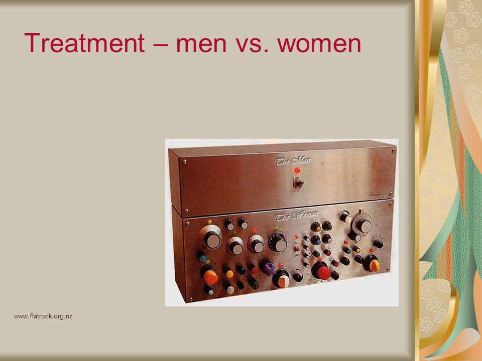 Treatment – men vs. women www.flatrock.org.nz