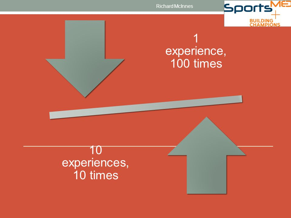 1 experience, 100 times 10 experiences, 10 times Richard McInnes
