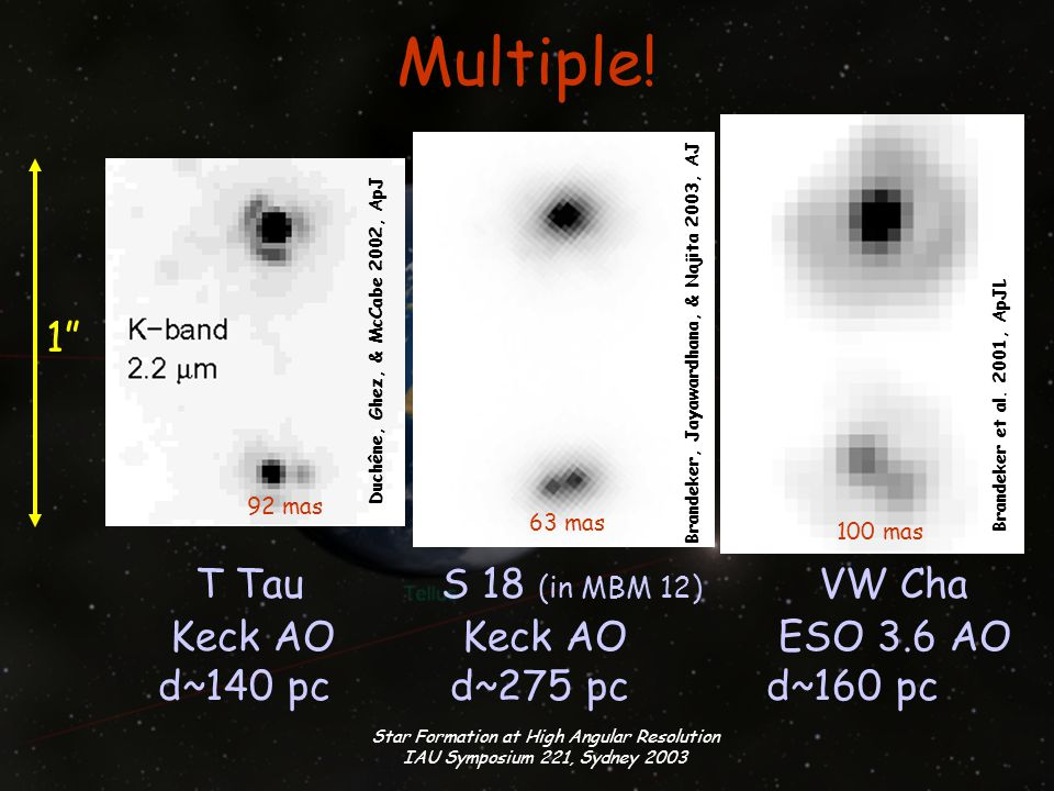 Star Formation at High Angular Resolution IAU Symposium 221, Sydney 2003 Multiples indeed T Tauri stars show a multiple frequency significantly exceeding the corresponding frequency among MS field stars (e.g.