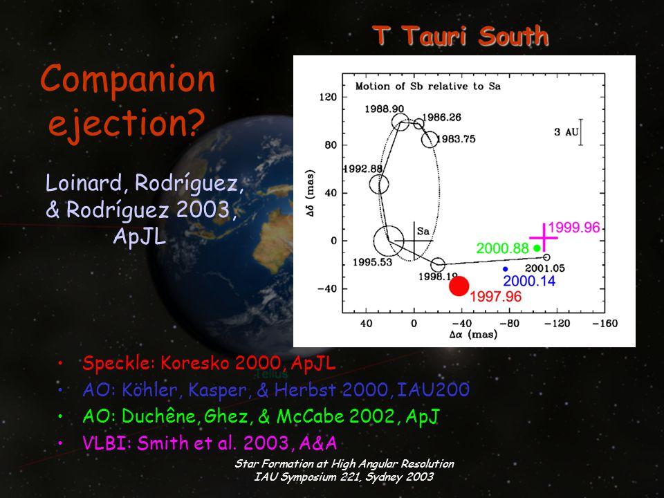 Star Formation at High Angular Resolution IAU Symposium 221, Sydney 2003 Spatial vs.