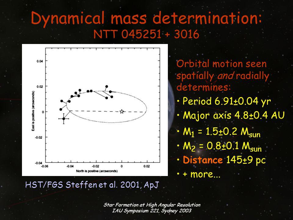 Star Formation at High Angular Resolution IAU Symposium 221, Sydney 2003 Recent VLT/NACO imaging of  Cha association 1 VLM companion candidate.