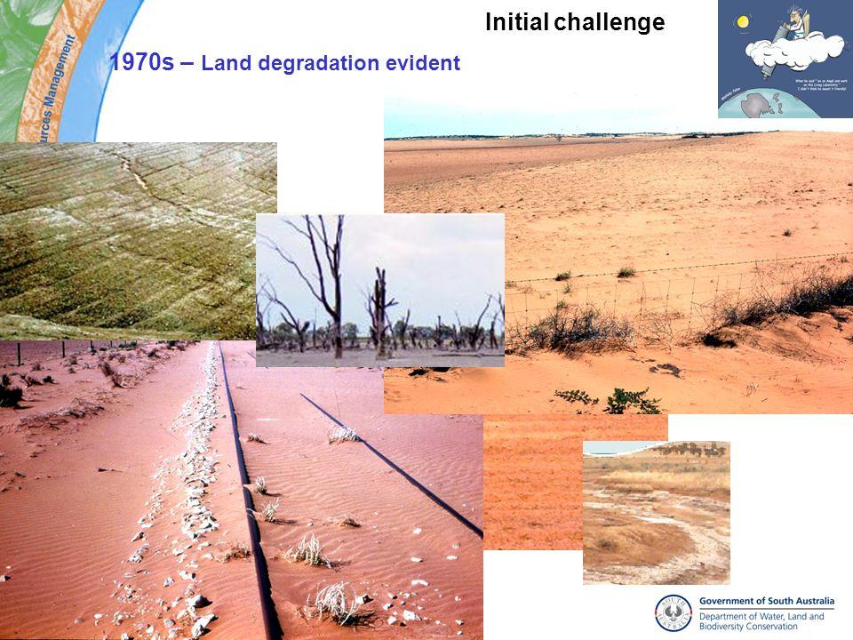 1970s – Land degradation evident Initial challenge
