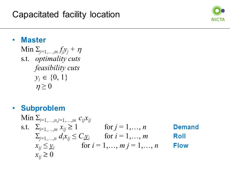 Capacitated facility location Master Min  j=1,…,m f j y j +  s.t.optimality cuts feasibility cuts y i  {0, 1}  ≥ 0 Subproblem Min  i=1,…,n,j=1,…,m c ij x ij s.t.