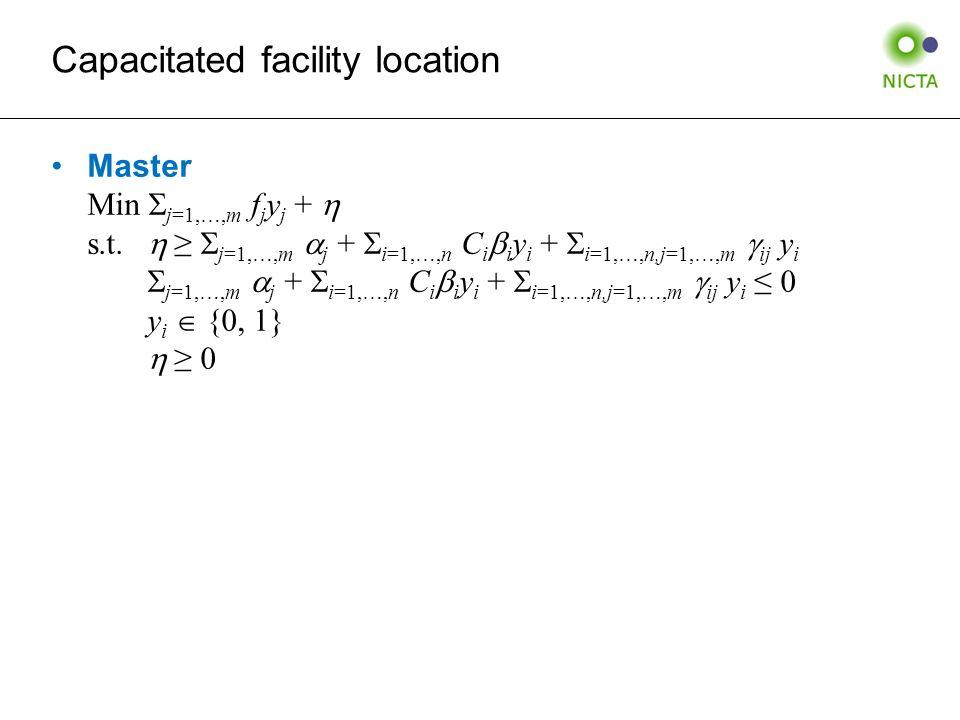 Capacitated facility location Master Min  j=1,…,m f j y j +  s.t.
