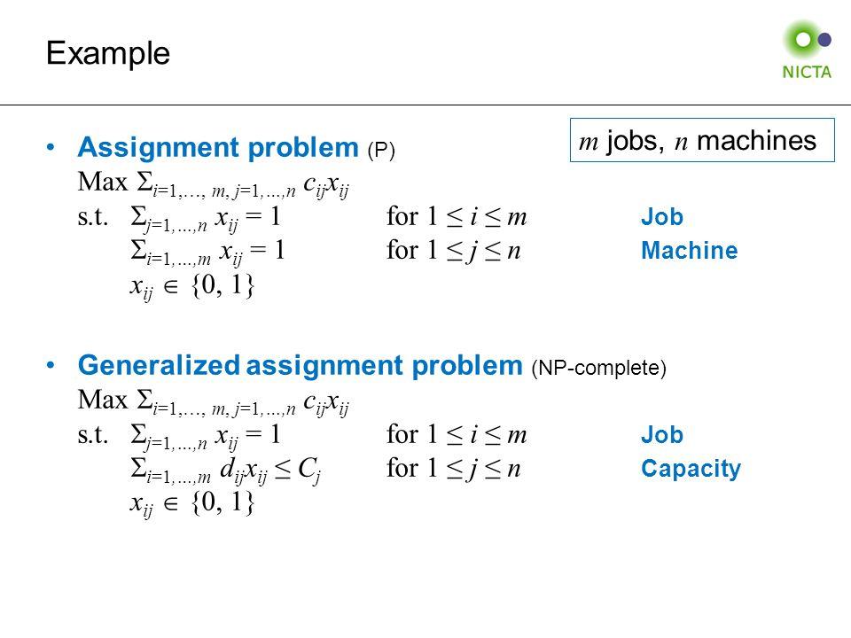 Example Assignment problem (P) Max  i=1,…, m, j=1,…,n c ij x ij s.t.