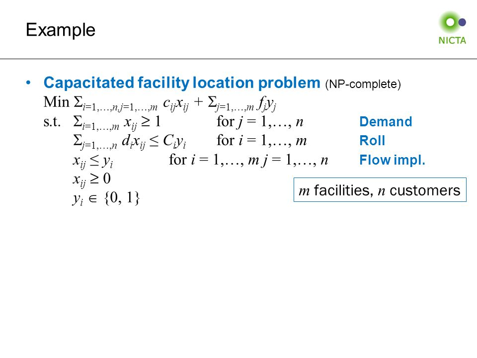 Example Capacitated facility location problem (NP-complete) Min  i=1,…,n,j=1,…,m c ij x ij +  j=1,…,m f j y j s.t.