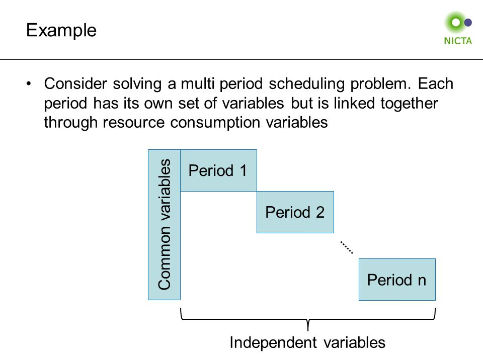 Example Consider solving a multi period scheduling problem.