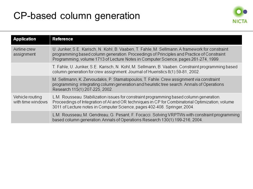 CP-based Benders decomposition ApplicationReferenceMaster problemSubproblem Parallel machine scheduling V.