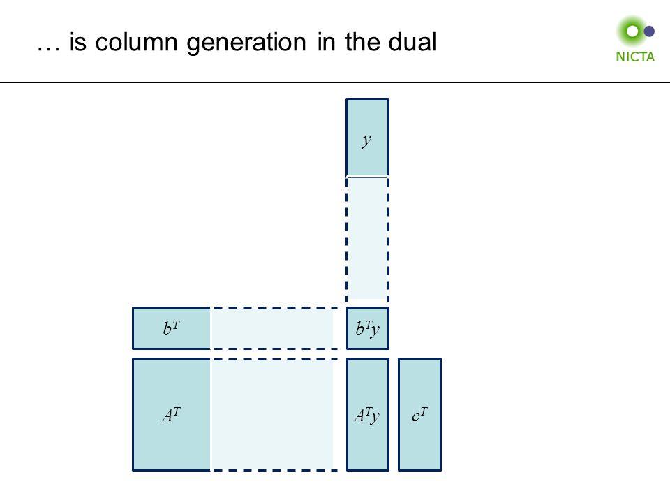y bTbT ATAT … is column generation in the dual bTybTy cTcT ATyATy