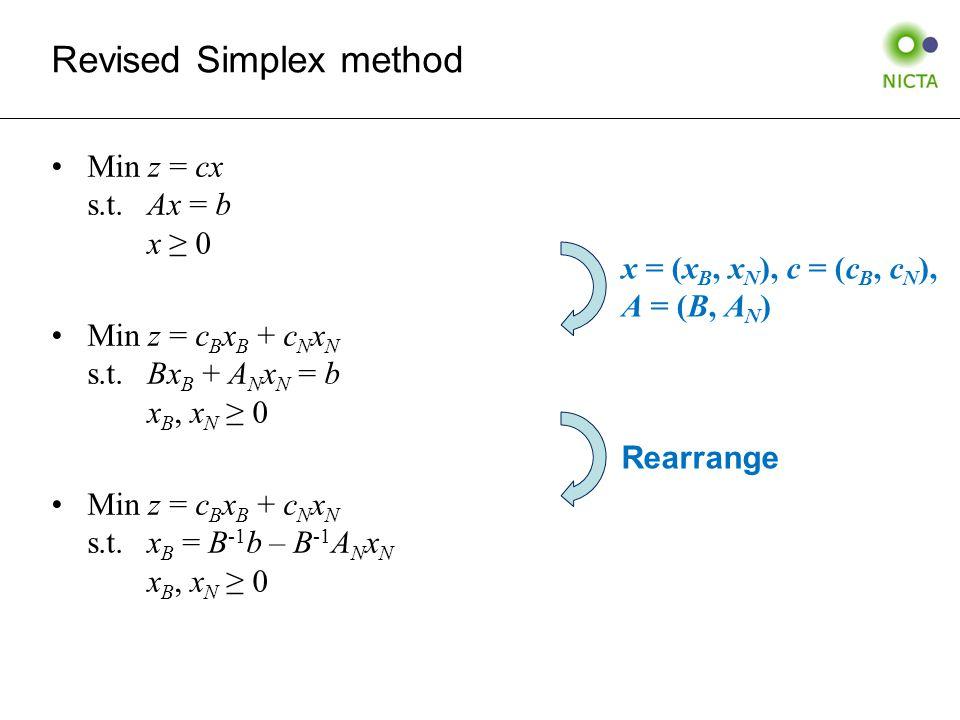 Revised Simplex method Min z = cx s.t.Ax = b x ≥ 0 Min z = c B x B + c N x N s.t.Bx B + A N x N = b x B, x N ≥ 0 Min z = c B x B + c N x N s.t.x B = B -1 b – B -1 A N x N x B, x N ≥ 0 Rearrange x = (x B, x N ), c = (c B, c N ), A = (B, A N )
