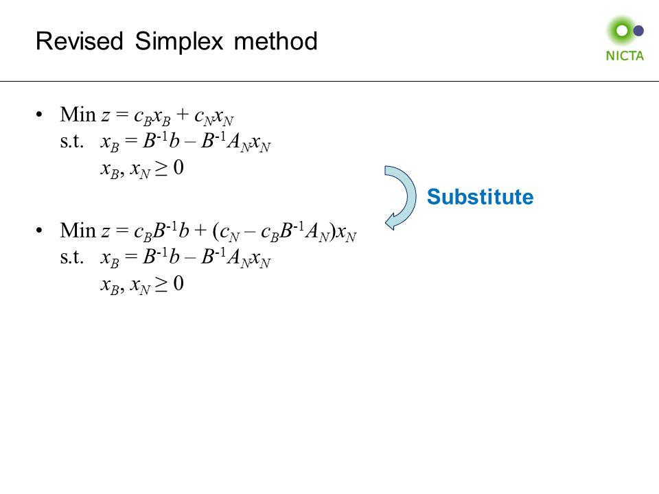 Revised Simplex method Min z = c B x B + c N x N s.t.x B = B -1 b – B -1 A N x N x B, x N ≥ 0 Min z = c B B -1 b + (c N – c B B -1 A N )x N s.t.x B = B -1 b – B -1 A N x N x B, x N ≥ 0 Substitute