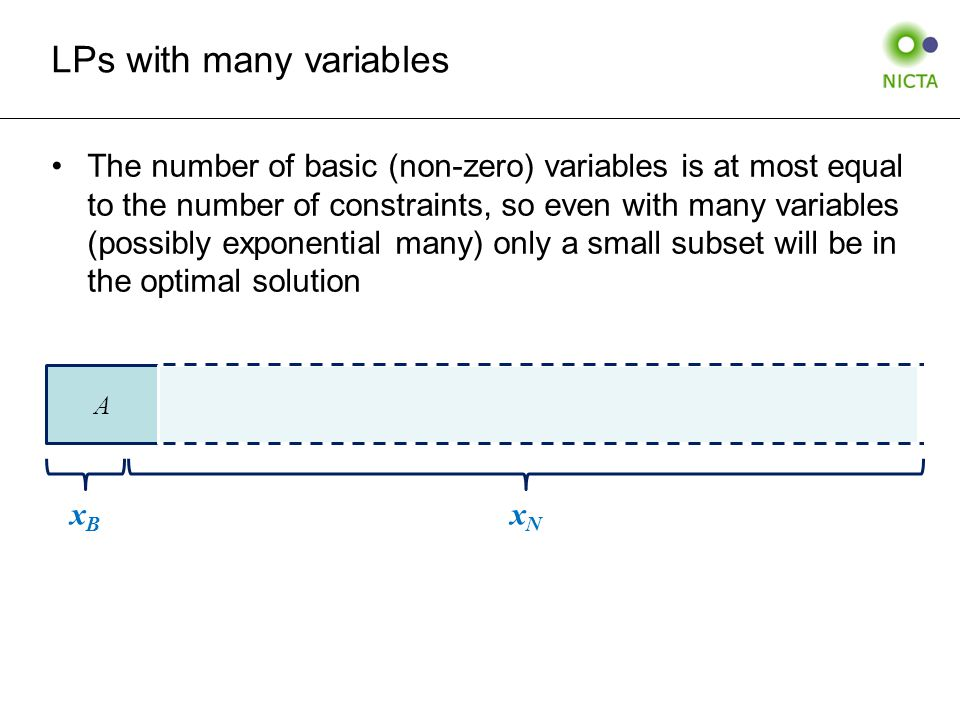 LPs with many variables The number of basic (non-zero) variables is at most equal to the number of constraints, so even with many variables (possibly exponential many) only a small subset will be in the optimal solution A xBxB xNxN