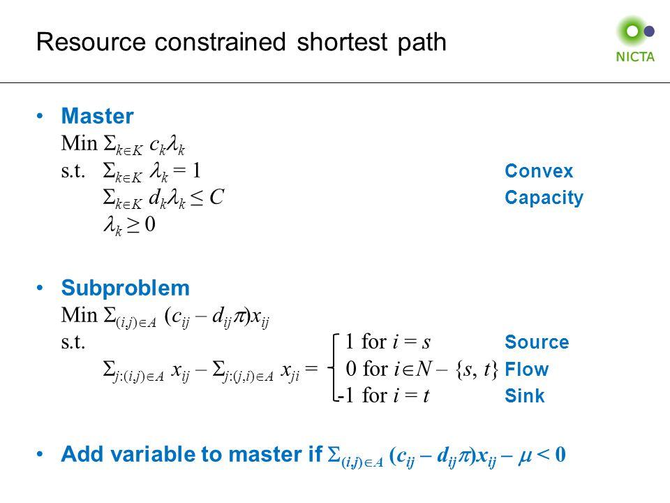 Resource constrained shortest path Master Min  k  K c k k s.t.