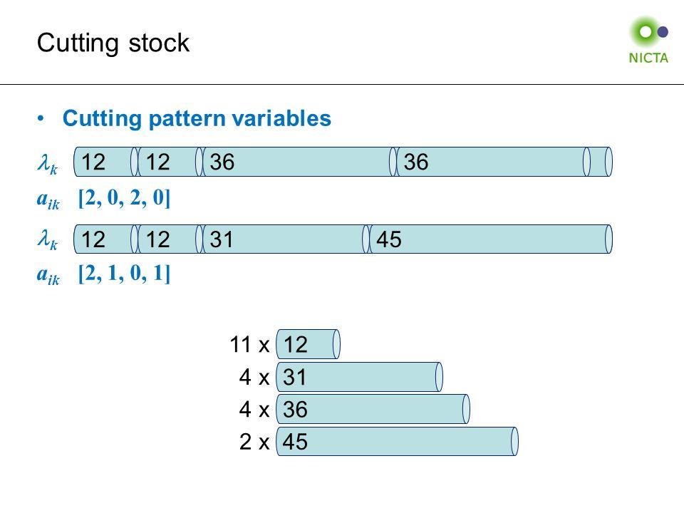 Cutting stock Cutting pattern variables 12 36 k a ik [2, 0, 2, 0] 12 31 36 45 11 x 4 x 2 x 12 31 45 k a ik [2, 1, 0, 1]