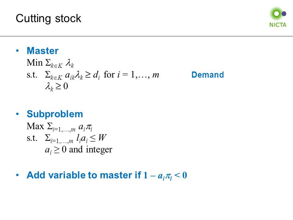 Cutting stock Master Min  k  K k s.t.