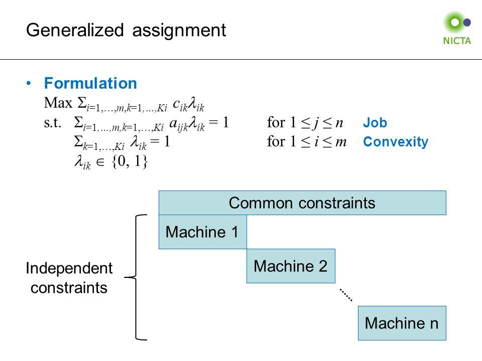 Generalized assignment Formulation Max  i=1,…,m,k=1,…,Ki c ik ik s.t.